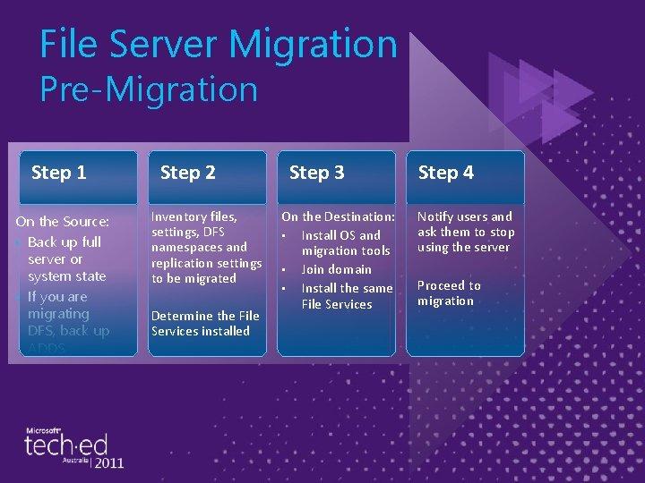 File Server Migration Pre-Migration Step 1 On the Source: • Back up full server