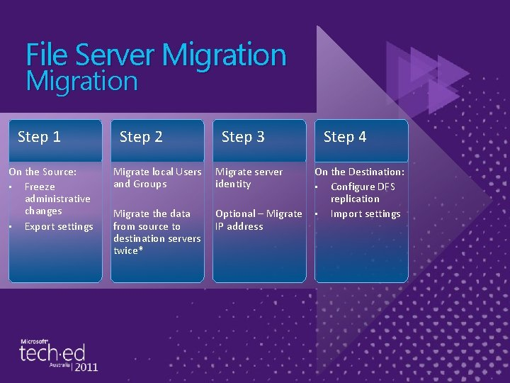 File Server Migration Step 1 On the Source: • Freeze administrative changes • Export