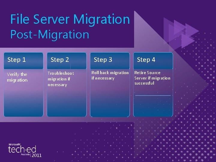 File Server Migration Post-Migration Step 1 Step 2 Verify the migration Troubleshoot migration if
