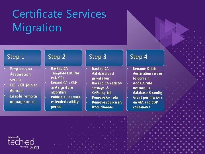 Certificate Services Migration Step 1 • • • Prepare you destination server DO NOT