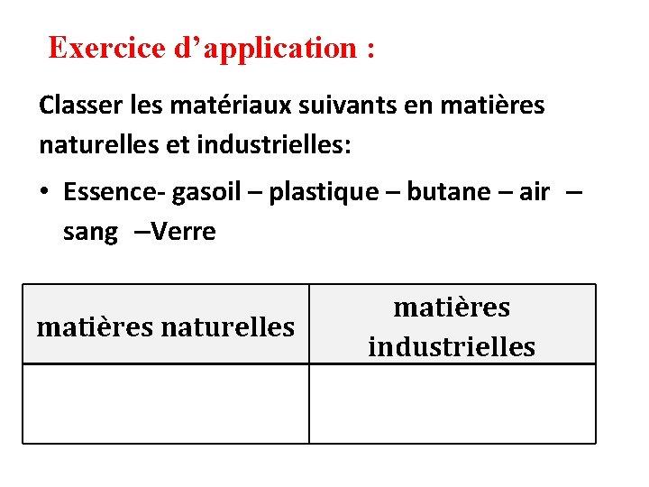 Exercice d'application : Classer les matériaux suivants en matières naturelles et industrielles: •