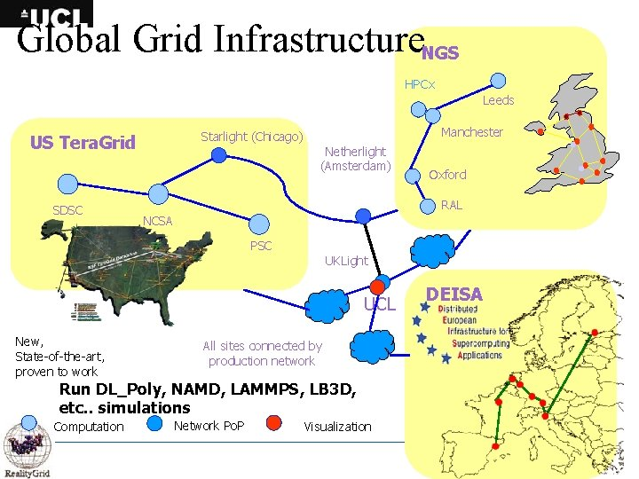 Global Grid Infrastructure. NGS UK NGS HPCx Leeds Starlight (Chicago) US Tera. Grid SDSC