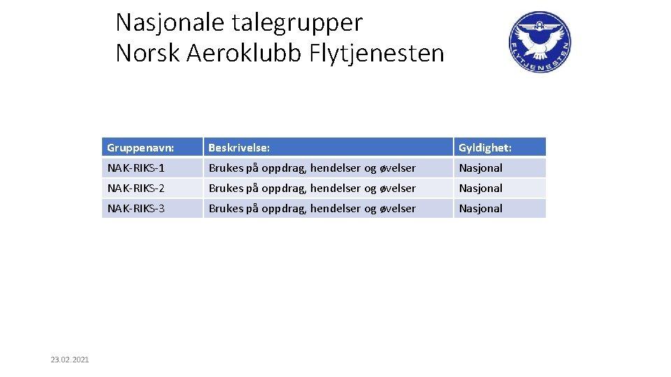 Nasjonale talegrupper Norsk Aeroklubb Flytjenesten Gruppenavn: Beskrivelse: Gyldighet: NAK-RIKS-1 Brukes på oppdrag, hendelser og