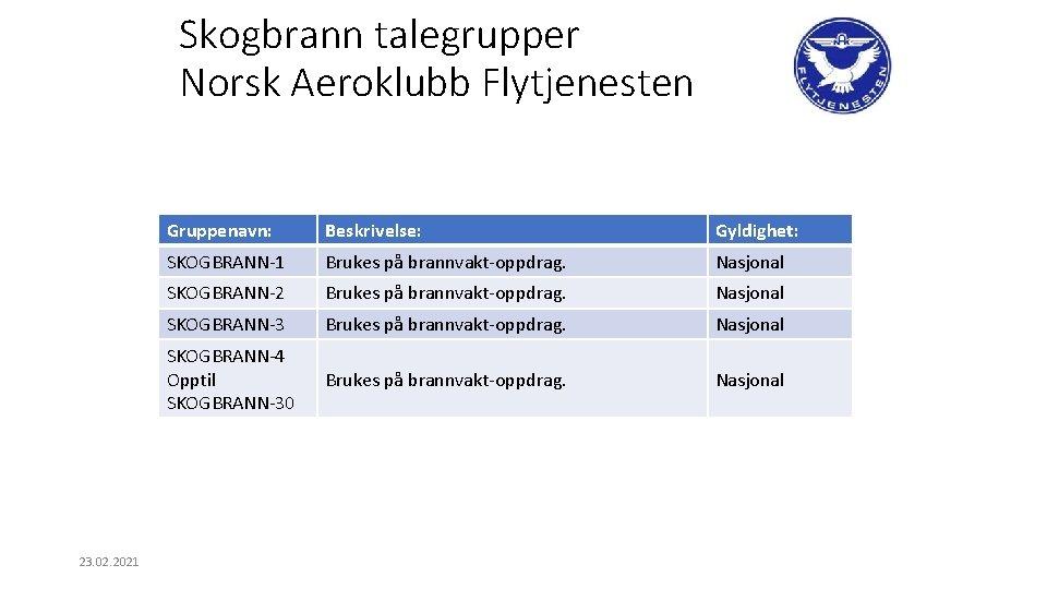 Skogbrann talegrupper Norsk Aeroklubb Flytjenesten Gruppenavn: Beskrivelse: Gyldighet: SKOGBRANN-1 Brukes på brannvakt-oppdrag. Nasjonal SKOGBRANN-2