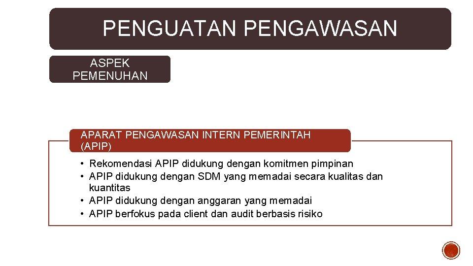 PENGUATAN PENGAWASAN ASPEK PEMENUHAN APARAT PENGAWASAN INTERN PEMERINTAH (APIP) • Rekomendasi APIP didukung dengan