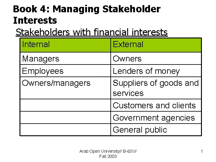 Book 4: Managing Stakeholder Interests Stakeholders with financial interests Internal External Managers Employees Owners/managers