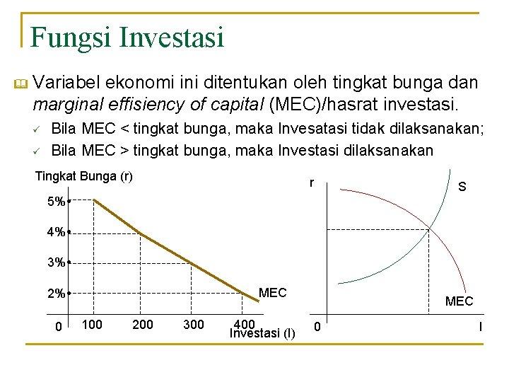 Fungsi Investasi & Variabel ekonomi ini ditentukan oleh tingkat bunga dan marginal effisiency of