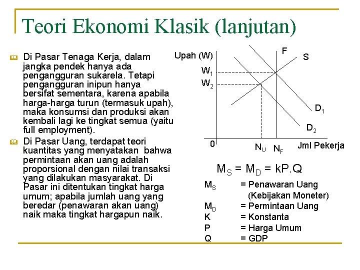 Teori Ekonomi Klasik (lanjutan) & & Di Pasar Tenaga Kerja, dalam jangka pendek hanya