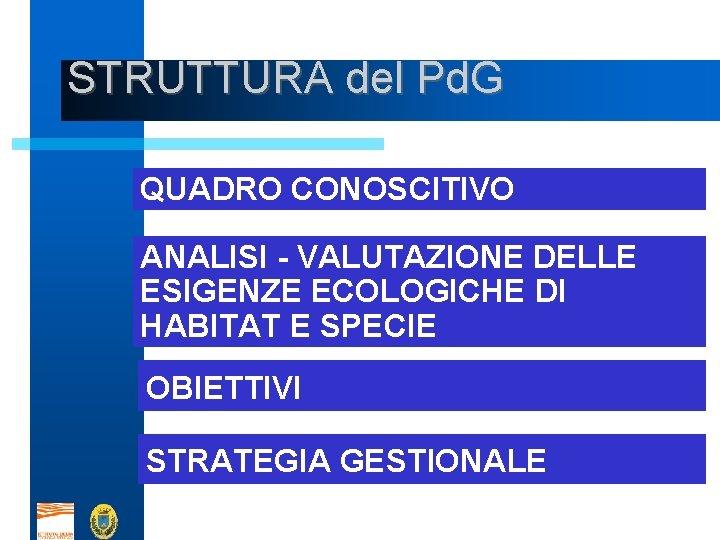 STRUTTURA del Pd. G QUADRO CONOSCITIVO ANALISI - VALUTAZIONE DELLE ESIGENZE ECOLOGICHE DI HABITAT