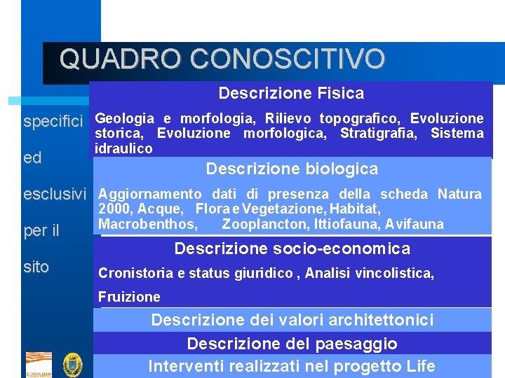 QUADRO CONOSCITIVO Descrizione Fisica specifici Geologia e morfologia, Rilievo topografico, Evoluzione ed storica, Evoluzione