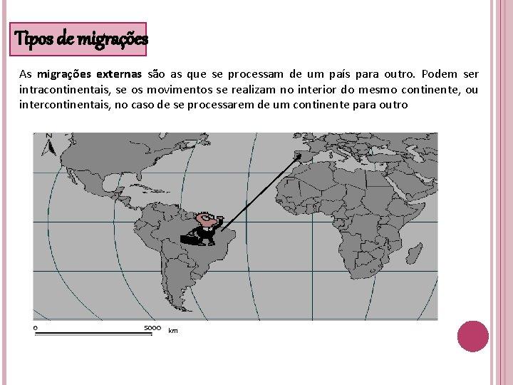 Tipos de migrações As migrações externas são as que se processam de um país