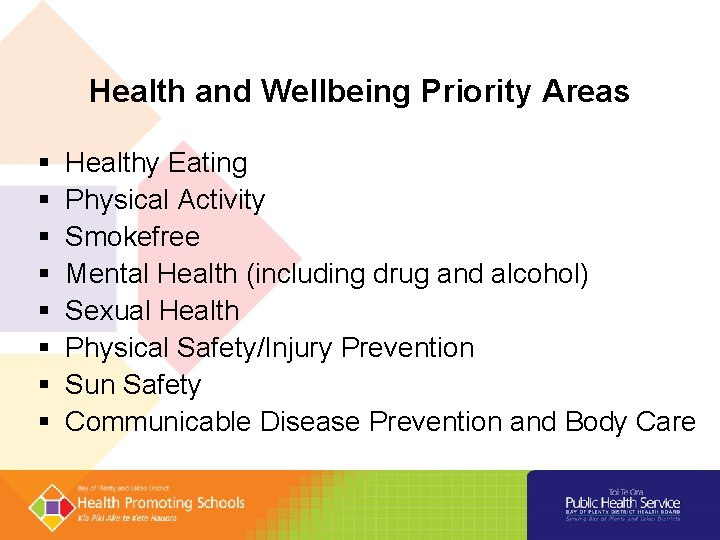 Health and Wellbeing Priority Areas § § § § Healthy Eating Physical Activity Smokefree