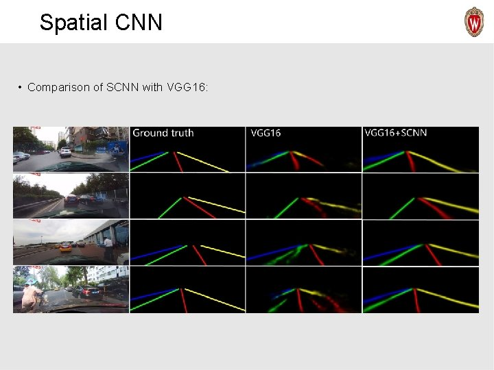 Spatial CNN • Comparison of SCNN with VGG 16: