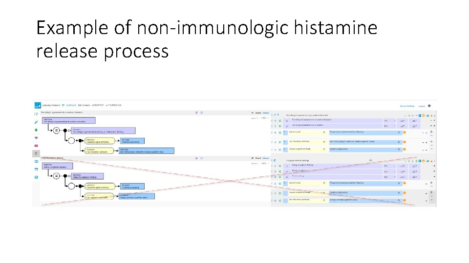 Example of non-immunologic histamine release process