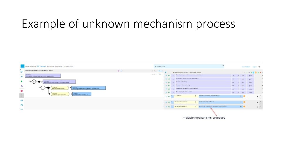 Example of unknown mechanism process