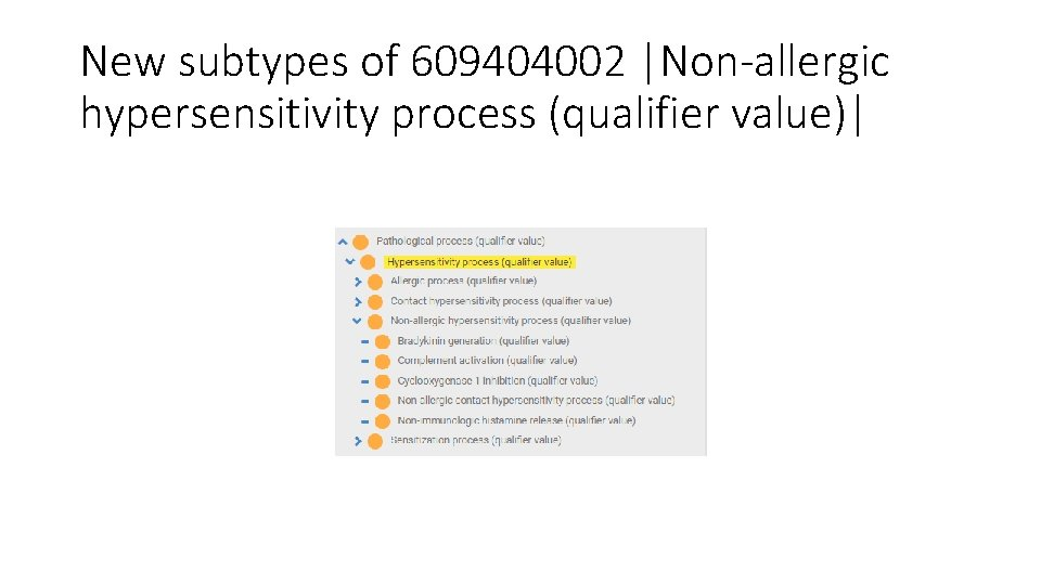 New subtypes of 609404002  Non-allergic hypersensitivity process (qualifier value) 