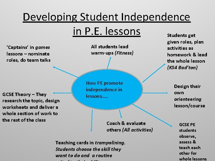 Developing Student Independence in P. E. lessons Students get All students lead warm-ups (Fitness)
