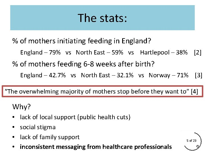 The stats: % of mothers initiating feeding in England? England – 79% vs North