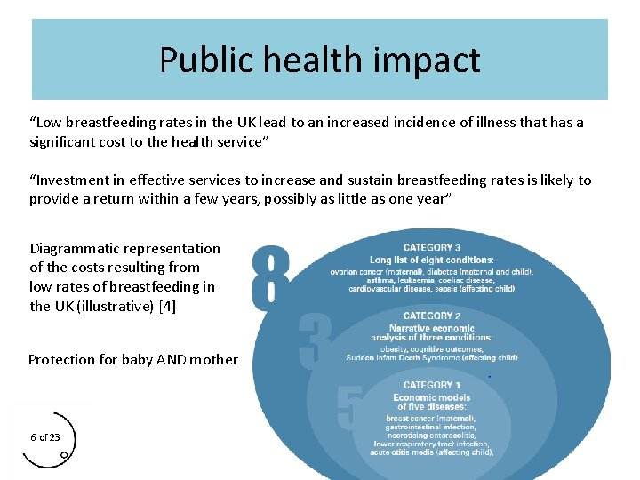 "Public health impact ""Low breastfeeding rates in the UK lead to an increased incidence"