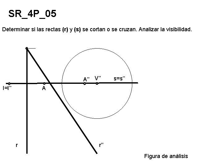 SR_4 P_05 Determinar si las rectas (r) y (s) se cortan o se cruzan.
