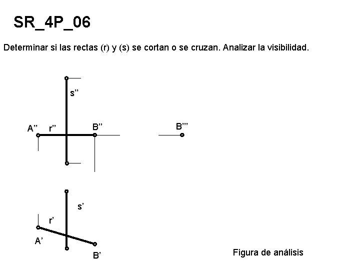 SR_4 P_06 Determinar si las rectas (r) y (s) se cortan o se cruzan.