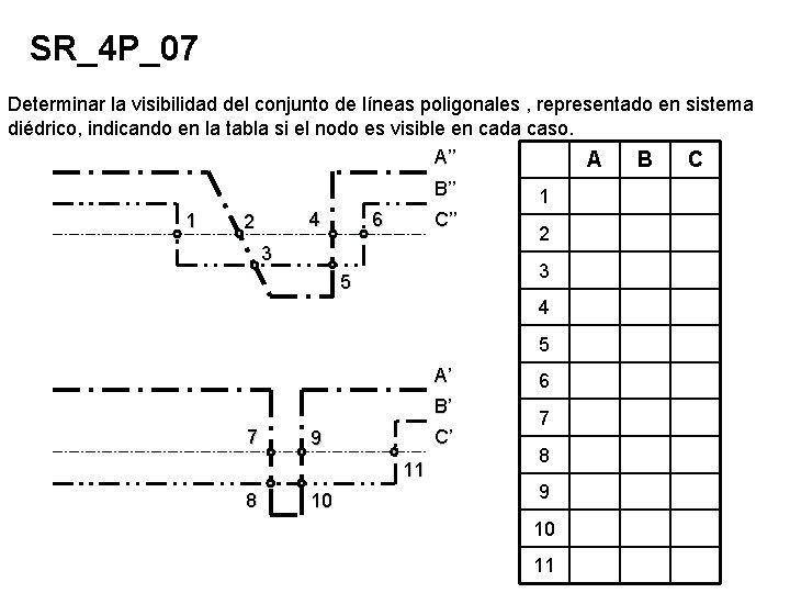 SR_4 P_07 Determinar la visibilidad del conjunto de líneas poligonales , representado en sistema