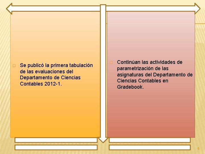 � Se publicó la primera tabulación de las evaluaciones del Departamento de Ciencias Contables