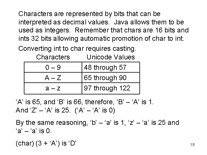 Characters are represented by bits that can be interpreted as decimal values. Java allows