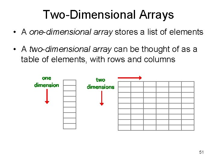 Two-Dimensional Arrays • A one-dimensional array stores a list of elements • A two-dimensional