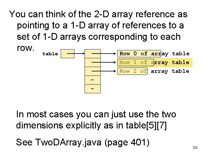 You can think of the 2 -D array reference as pointing to a 1