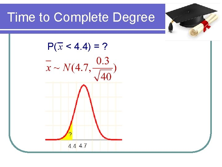 Time to Complete Degree P( x < 4. 4) = ?