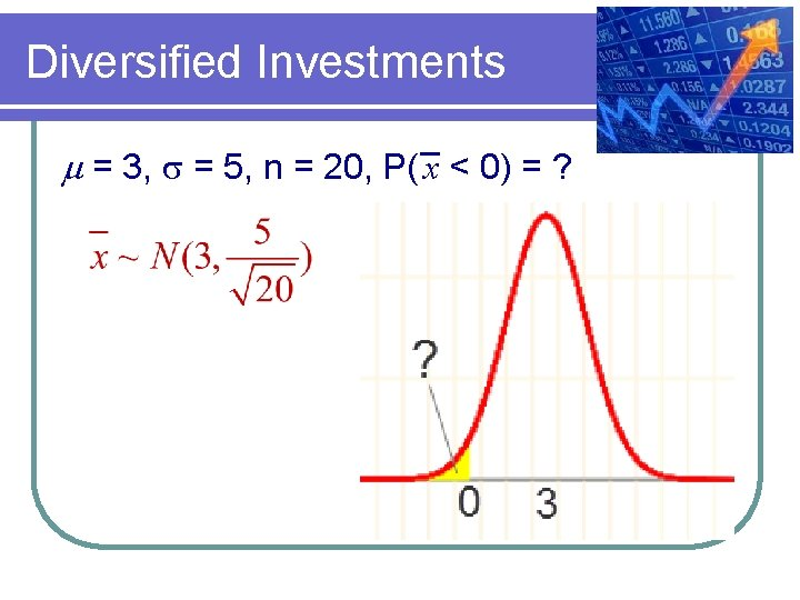 Diversified Investments m = 3, s = 5, n = 20, P( x <