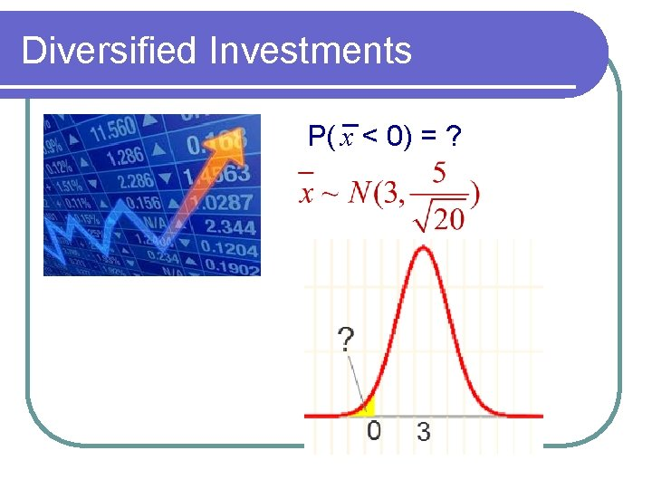Diversified Investments P( x < 0) = ?