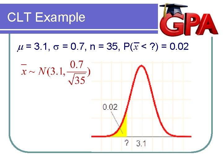 CLT Example m = 3. 1, s = 0. 7, n = 35, P(
