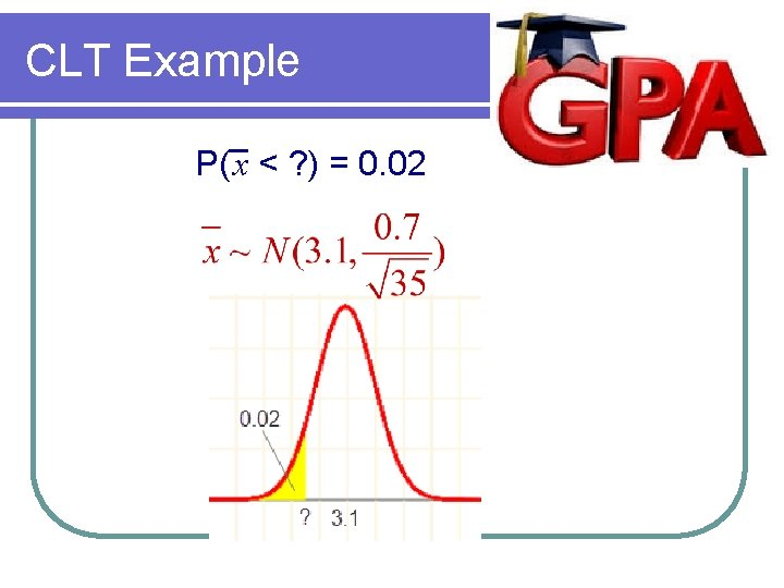 CLT Example P( x < ? ) = 0. 02