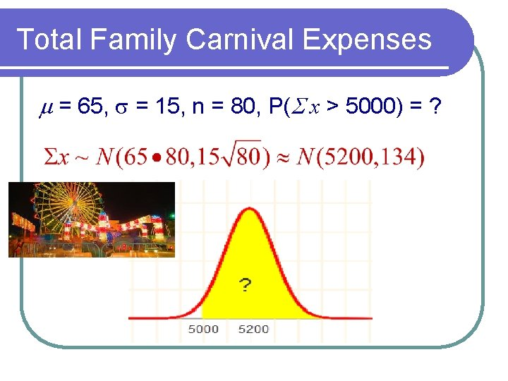 Total Family Carnival Expenses m = 65, s = 15, n = 80, P(S