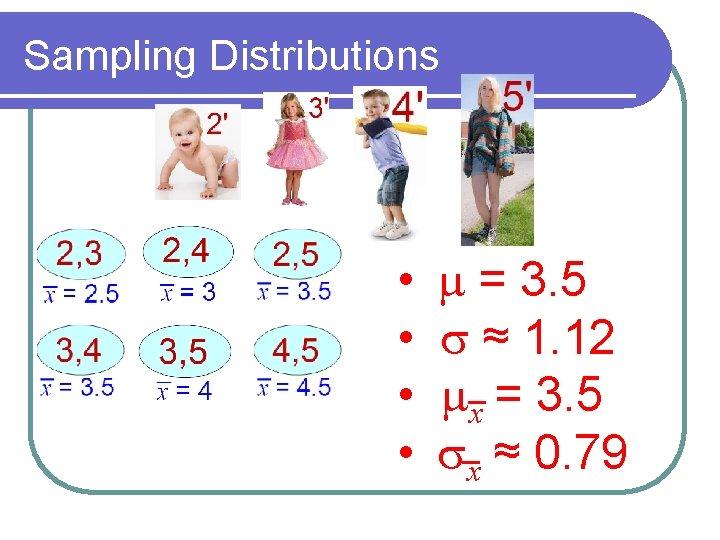 Sampling Distributions • • m = 3. 5 s ≈ 1. 12 mx =