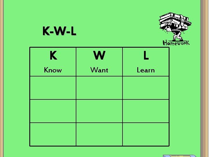K-W-L K W L Know Want Learn