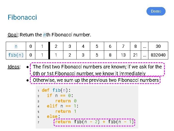 Demo Fibonacci Goal: Return the nth Fibonacci number. n 0 1 2 3 4