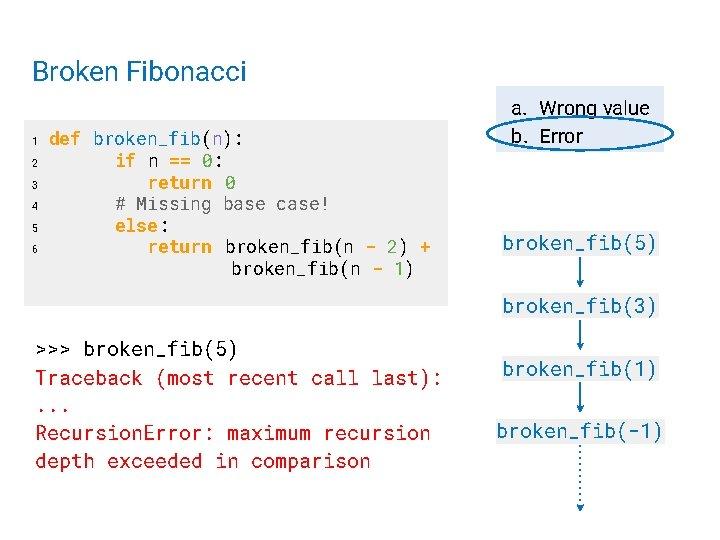 Broken Fibonacci def fib(n): broken_fib(n): 2 if n == 0: return 0 3 return