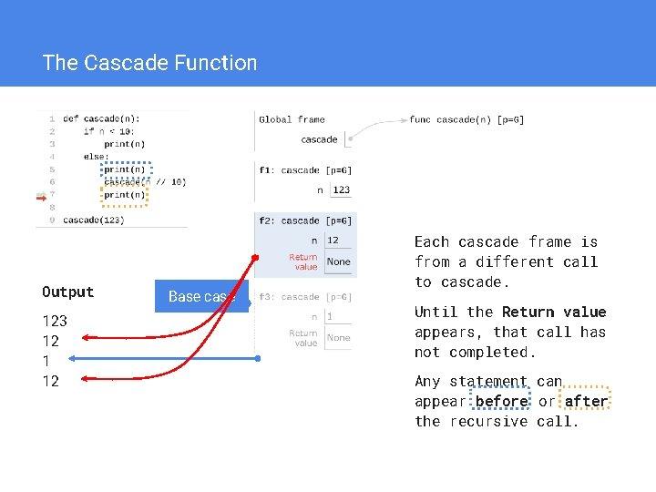 The Cascade Function Output 123 12 1 12 Base case Each cascade frame is