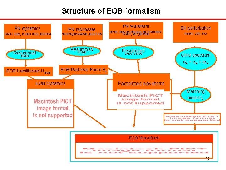 Structure of EOB formalism PN dynamics PN rad losses DD 81, D 82, DJS