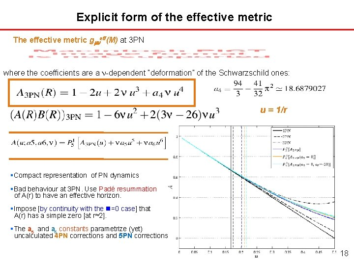 Explicit form of the effective metric The effective metric g eff(M) at 3 PN