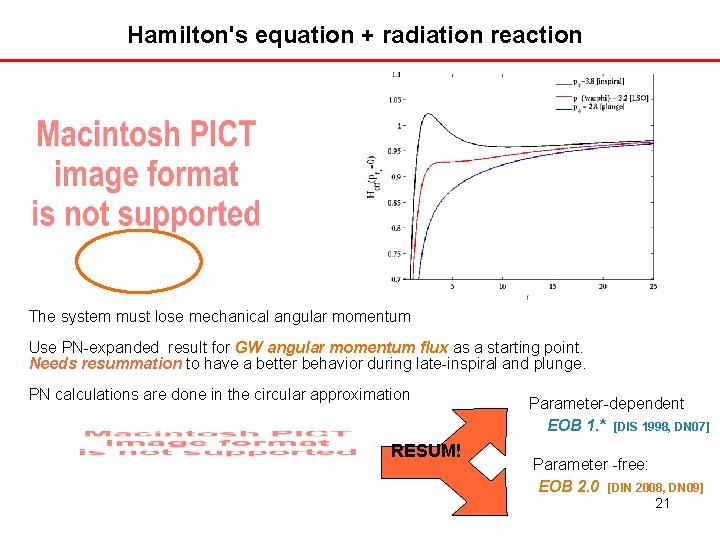 Hamilton's equation + radiation reaction The system must lose mechanical angular momentum Use PN-expanded