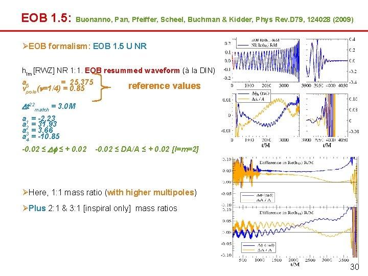 EOB 1. 5: Buonanno, Pan, Pfeiffer, Scheel, Buchman & Kidder, Phys Rev. D 79,