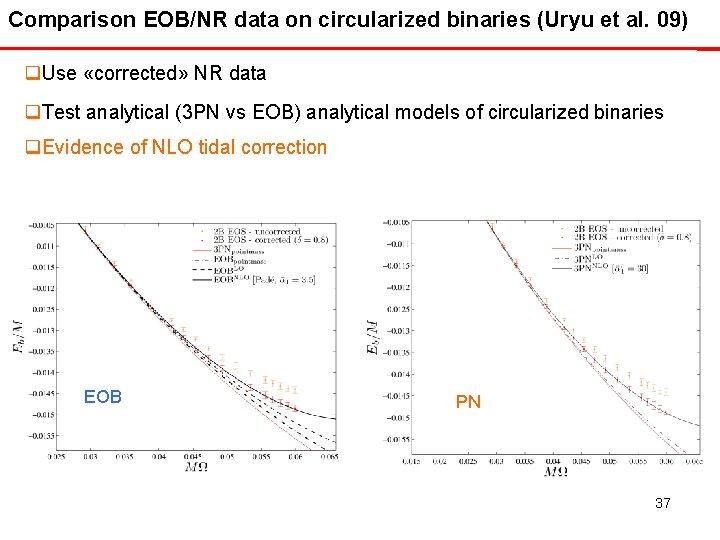 Comparison EOB/NR data on circularized binaries (Uryu et al. 09) q. Use «corrected» NR