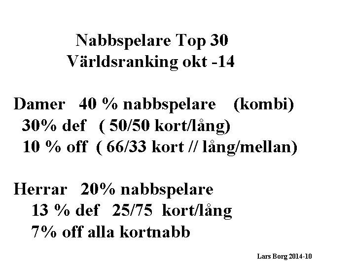 Nabbspelare Top 30 Världsranking okt -14 Damer 40 % nabbspelare (kombi) 30% def (