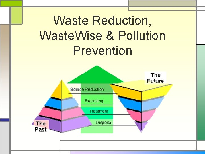 Waste Reduction, Waste. Wise & Pollution Prevention