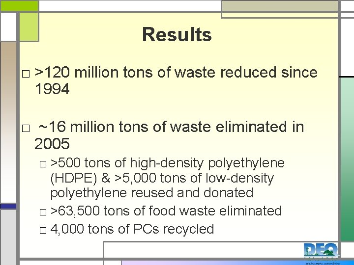 Results □ >120 million tons of waste reduced since 1994 □ ~16 million tons