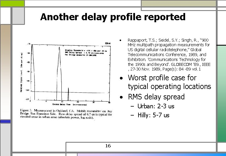Another delay profile reported • Rappaport, T. S. ; Seidel, S. Y. ; Singh,